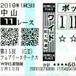 2019年 フェアリーS、日経新春杯、京成杯 反省