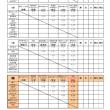 第40回JO 春季組み合わせオリジナルデータ