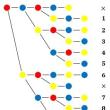 並べ方の問題(3)[開成中]