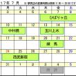 7月の出店日程をお知らせいたします