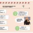 """広報はちおうじ""""11月のイベント""""の作成"""