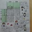 パズル「推理」 (朝日新聞2017.11.18編)