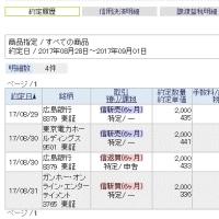 238.86円高