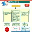 日本小児学会のわかりやすい「こどもの救急」小冊子