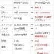【iPhone8・特集】iPhone8いつ発売、デザイン・スペック、新機能、発売日・価格