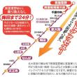 箕面市が7年連続大阪府1位に!「住みよさランキング2018」が発表されました!
