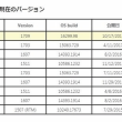 2017_1209_Win10_ビルト履歴