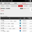 ☆1月18日[Jリート]JPR2個、プレミア2個を利確、NMF2個をGET!!