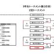 【5、6年生】第37回富士山ジュニアカップサッカー大会結果