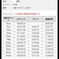 第4回さいたま国際マラソンでサブ3.5達成