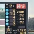 戸崎圭太が3日連続重賞勝ち!中山では新成人の藤田菜七子が2018年初勝利。