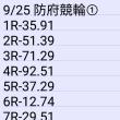 🚴 9/25 防府競輪①