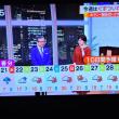 3/20 森田さんの 今週のこの天気