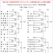 〔組合せ〕第62回中国高校選手権山口県予選会