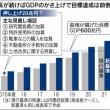 GDP600兆円、意外と近い?  アベノミクス「新3本の矢」目標