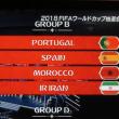 スペインはB組