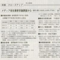 2018年5月NHK・JNN・共同通信・読売・日テレ・朝日・テレ朝・FNN世論調査を見れば、安倍政権打倒派野党の支持率合計以上に安倍政権不支持が多い!政権交代・政権公約を準備すべし!