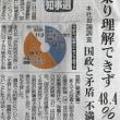 (滋賀県知事選)相乗り理解できず 48.4%/京都新聞世論調査 国政と矛盾 不満・・・京都新聞記事