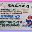 高知龍馬空港ビッグサン 売れ筋商品ご紹介