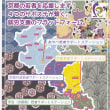 京都府地域力再生プロジェクト サポステ連携プラットフォーム