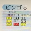 ビンゴ5第54回の購入数字と抽選結果