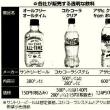 透明な「ノンアルビール」って外でも遠慮なく飲めそう(^_-)-☆