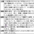 縄文遺物の覚え方◇B古代10