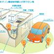 温暖化ガス:日本は漸減