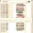 通帳No.3【P-5~7】(平成21年1月~平成23年12月)