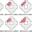 ジュニア数学オリンピックの簡単な問題(146)