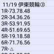 🚲 11/19 伊東競輪③