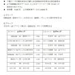 1年8/23(水)-24(木)井田杯
