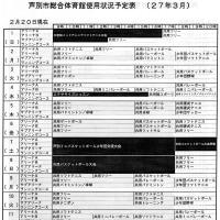 3月 芦別体育館使用状況予定表