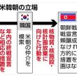 【南北首脳会談】寧辺核施設の永久廃棄で合意 金正恩氏、ソウル年内訪問 「平壌共同宣言」署名 / 韓国と北朝鮮、2032年五輪の共催目指す意向