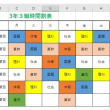 N老大 PCクラブ Excelの学習日