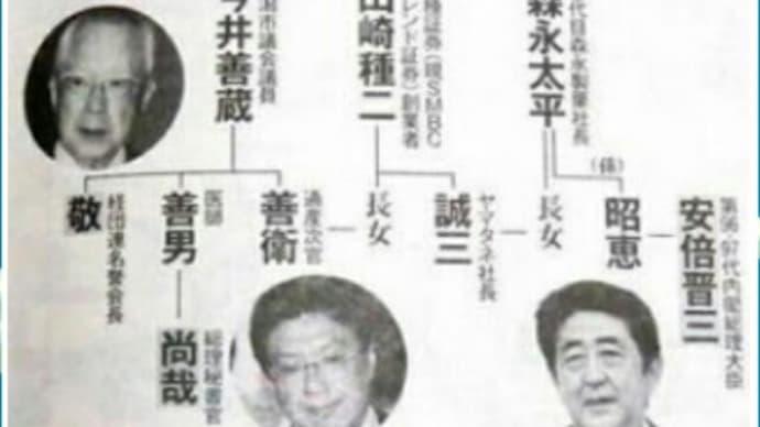 麻生太郎家系