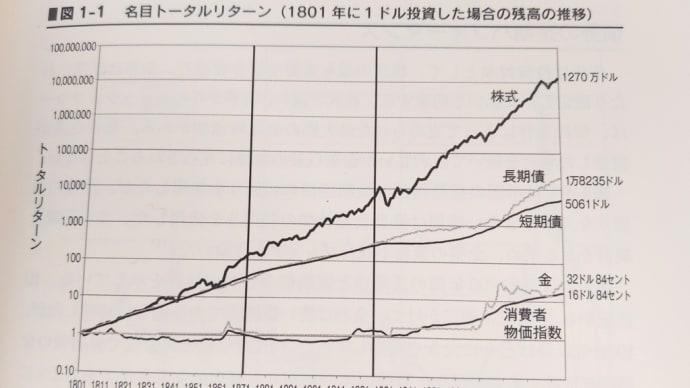 データが示す米国株のすごさ