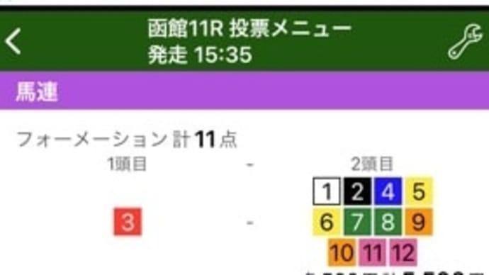 競馬 クイーンステークスG3 予想