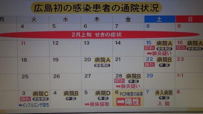 広島初コロナの怪 (2020/3/9)
