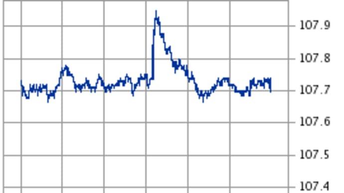 """【ロイター】 7月19日18:54分、""""""""BUZZ-ECB、来週の利下げ確率は約60%=短期金融市場"""""""""""