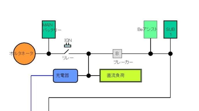 サブバッテリーシステムをどうしようかな 3 ブロック図 (2016/10/5)
