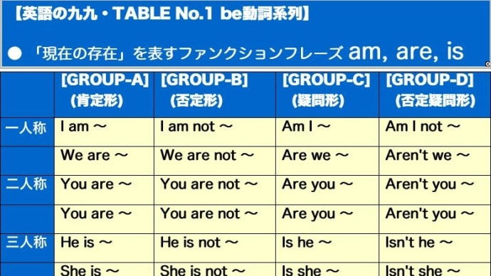 英語 だから