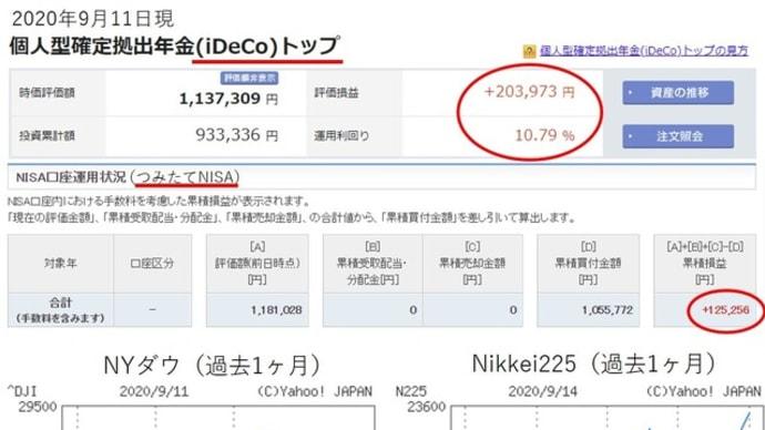iDeCo(イデコ)、つみたてNISAの運用経過公表!(2020年9月)