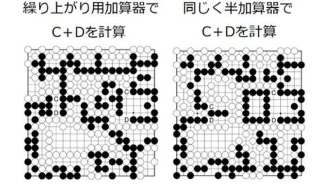 【囲碁計算機】123456789+987654321を計算してみた(後編)