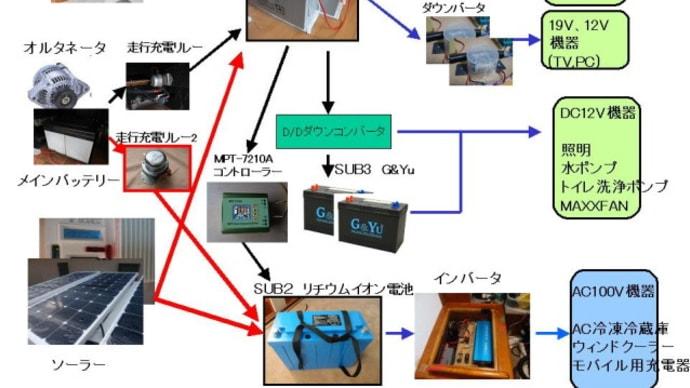新しい充電切り替え回路の動作について 1 (2019/1/4)