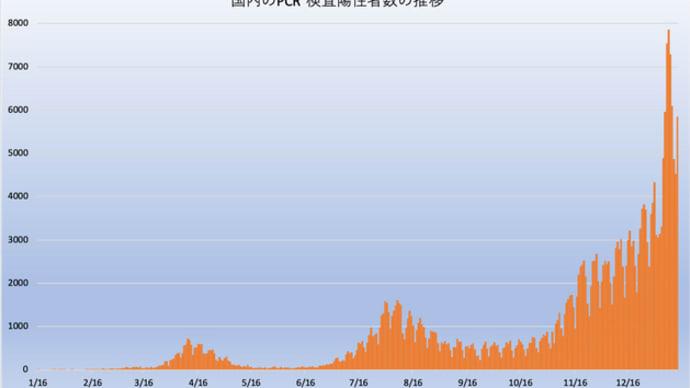 菅義偉内閣の支持率低下が止まらない理由