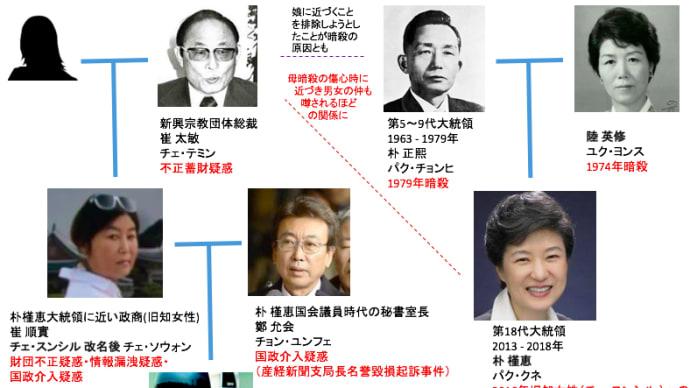 鳩山由紀夫と朴槿恵、「暴走加速化工作」での共通性を見抜ぬけるか?!