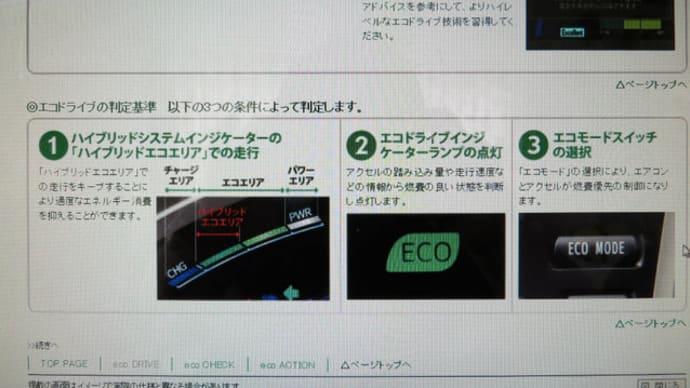 ヴェルファイアハイブリッド ESPOの燃費とエコ運転スコアの関係