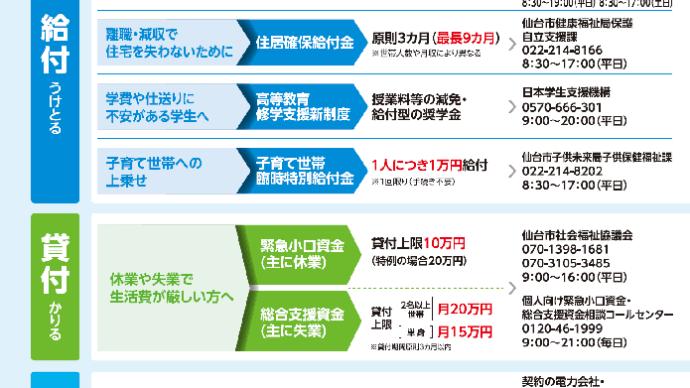 自由民主党仙台市区支部連合会コロナ対策第一弾