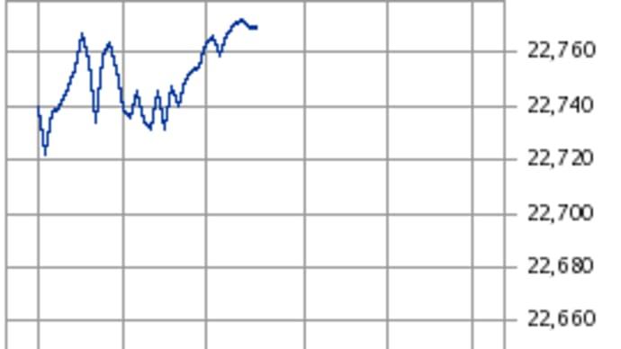 """【ロイター】 10月24日11:43分、""""""""〔マーケットアイ〕株式:前場の日経平均は続伸、企業業績の回復期待が支え"""""""""""